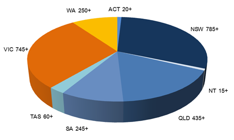 Aged Care Contacts by States | Health List